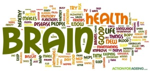 Brain-Health-wordle-01