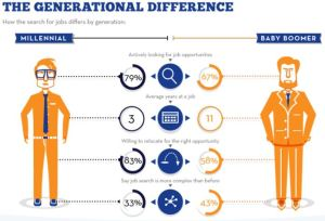 gigats-cb-millennial-infographic-picture